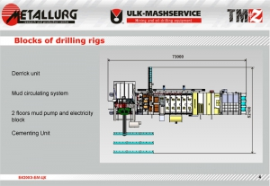 Bloks of drilling rigs